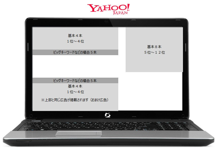 Yahoo!l_laptop